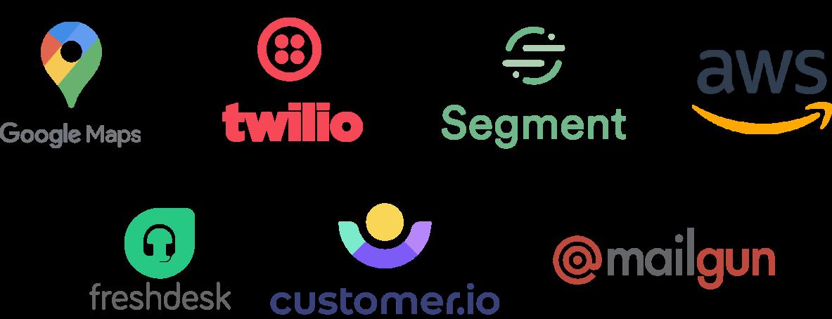 TPV360 Customization Partners